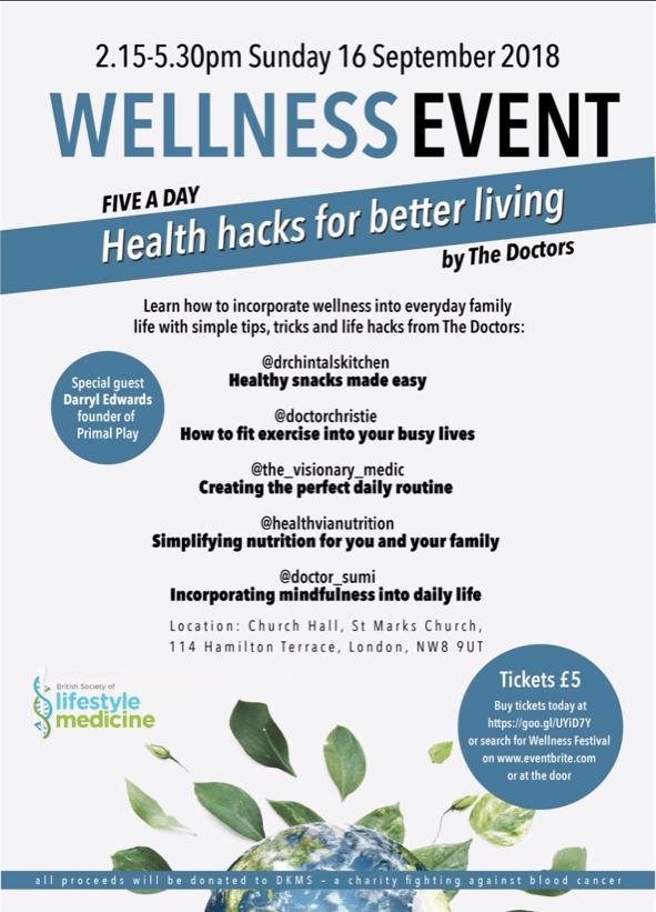 Wellness Poster